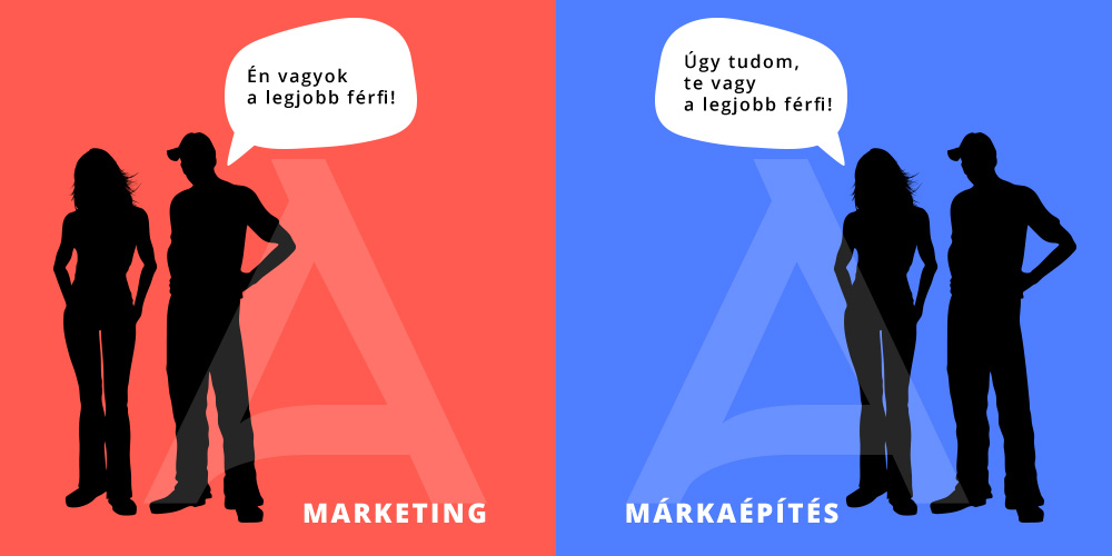 Konverziós marketing vs. branding