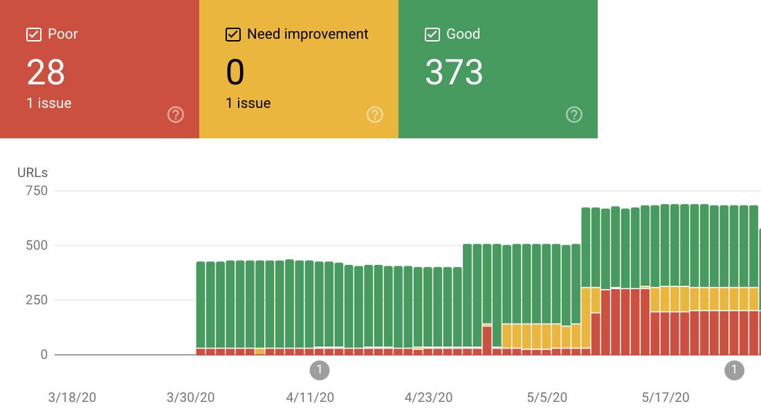 google-crawling-indexing